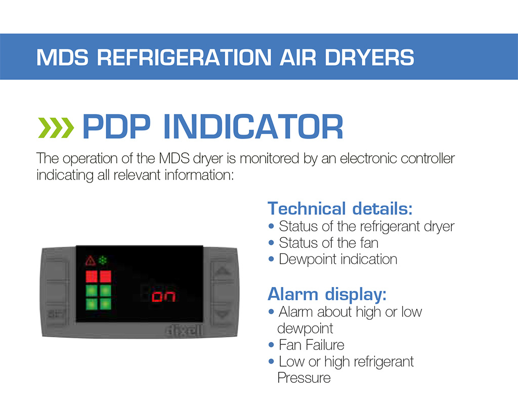Refrigerated Air Dryer - Manufacturer, Supplier and Exporter in Gujarat, India